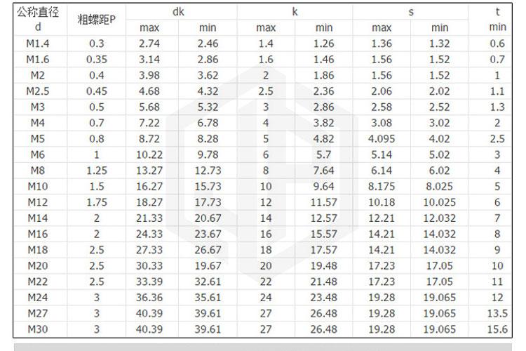 全牙内六角详情_08.jpg